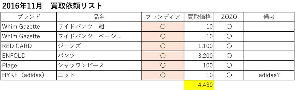 f:id:yon_chan:20161127112540j:plain