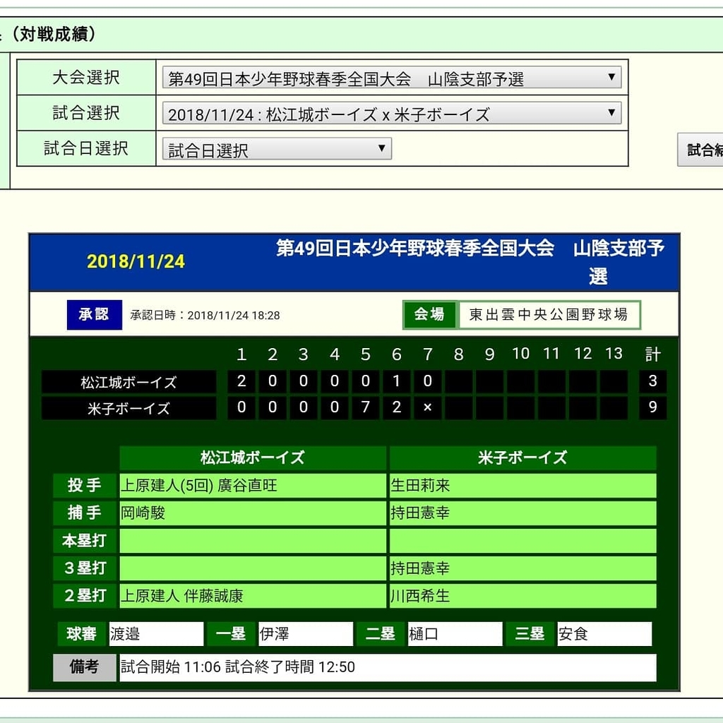 f:id:yonago_victors:20181124204715j:plain
