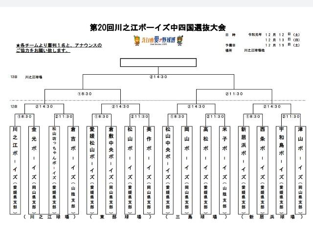 f:id:yonago_victors:20201121120641j:image