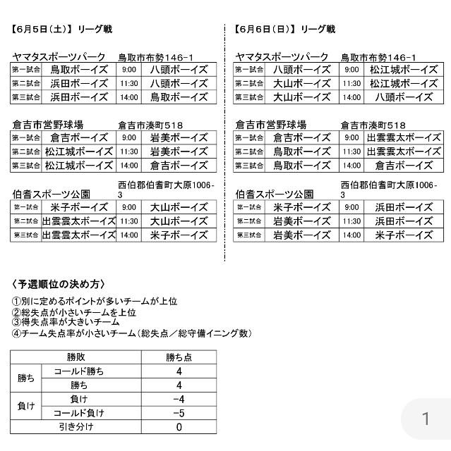 f:id:yonago_victors:20210515192347j:image