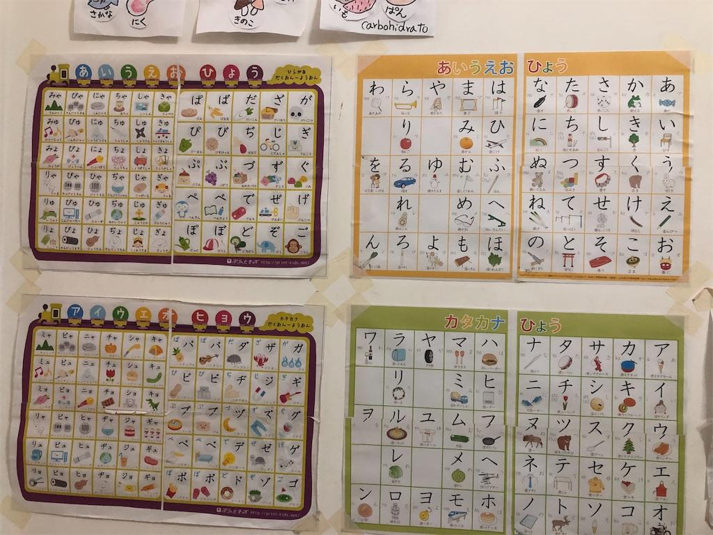 f:id:yonakano-undoukai:20200707112213j:image