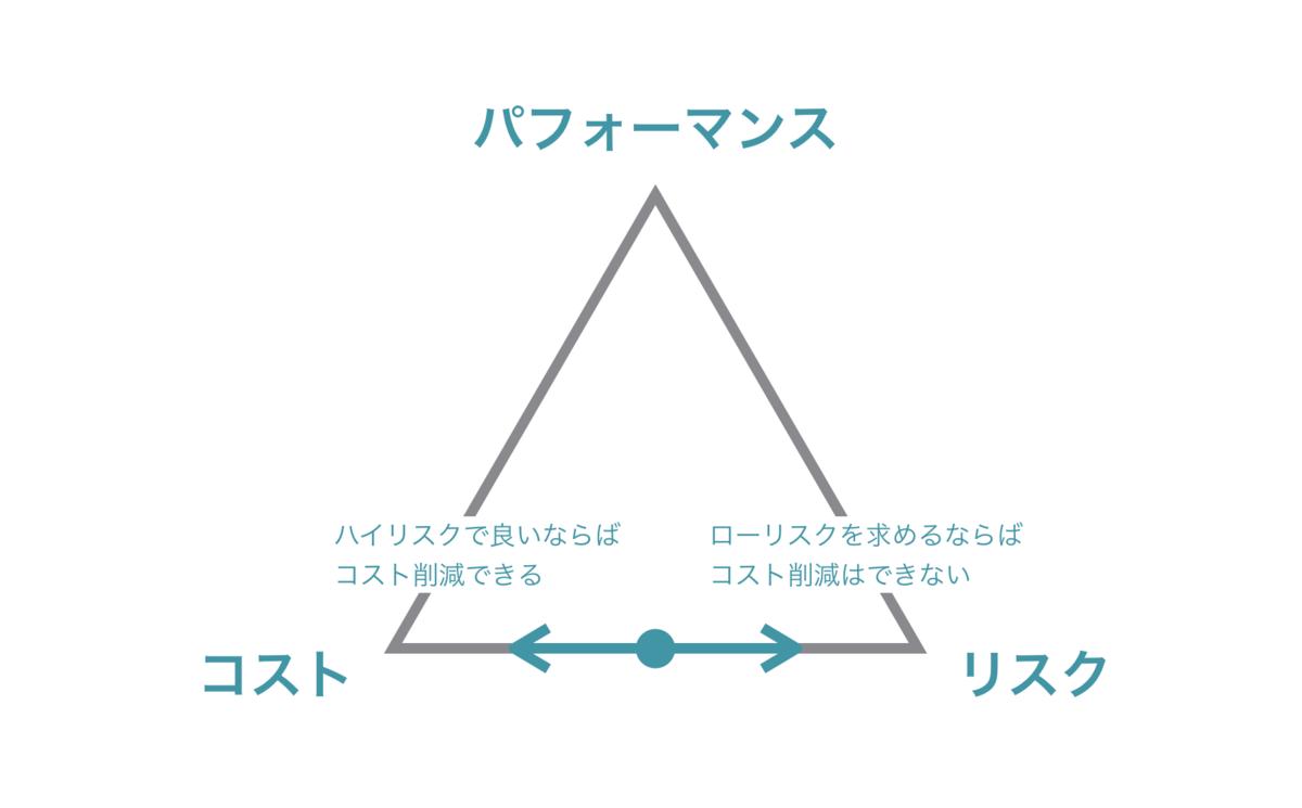 f:id:yonambu:20200326220306p:plain
