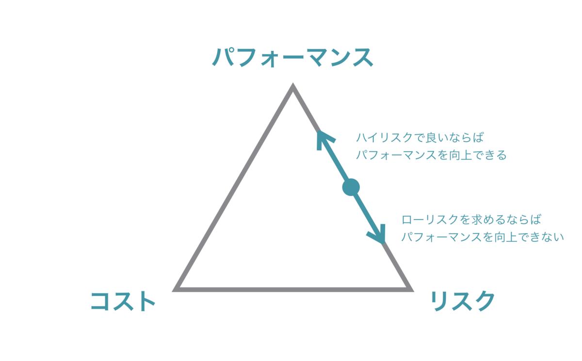 f:id:yonambu:20200326220413p:plain