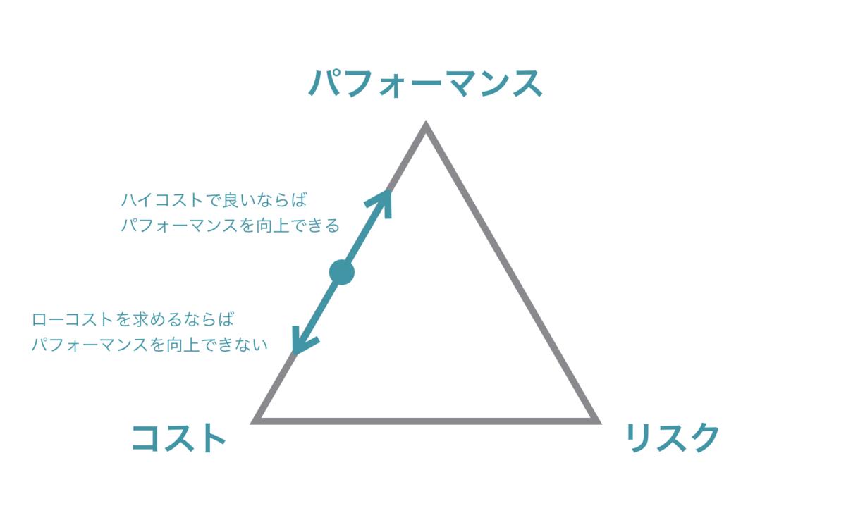 f:id:yonambu:20200326220444p:plain