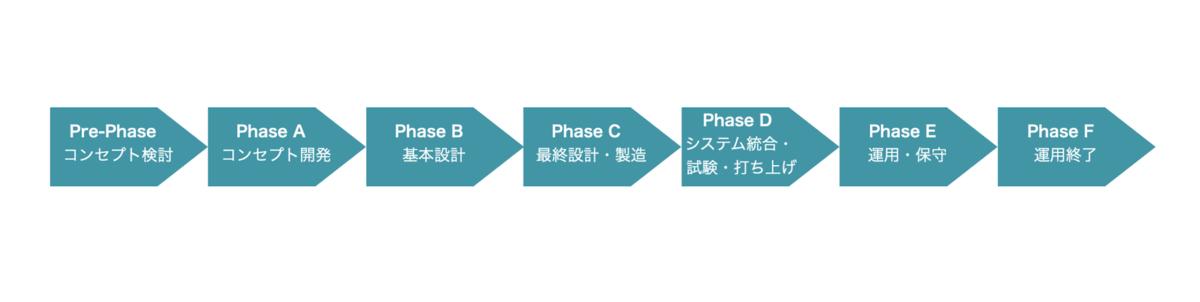 f:id:yonambu:20200407141313p:plain