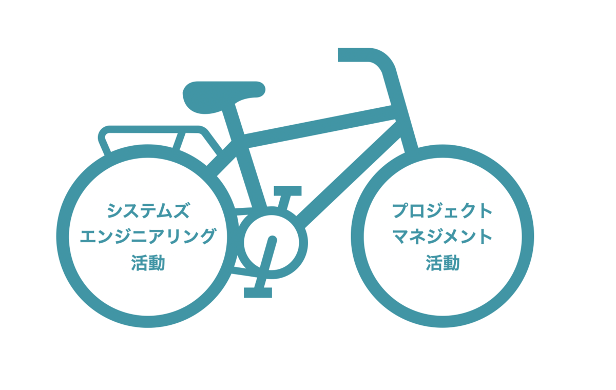 f:id:yonambu:20200407141457p:plain