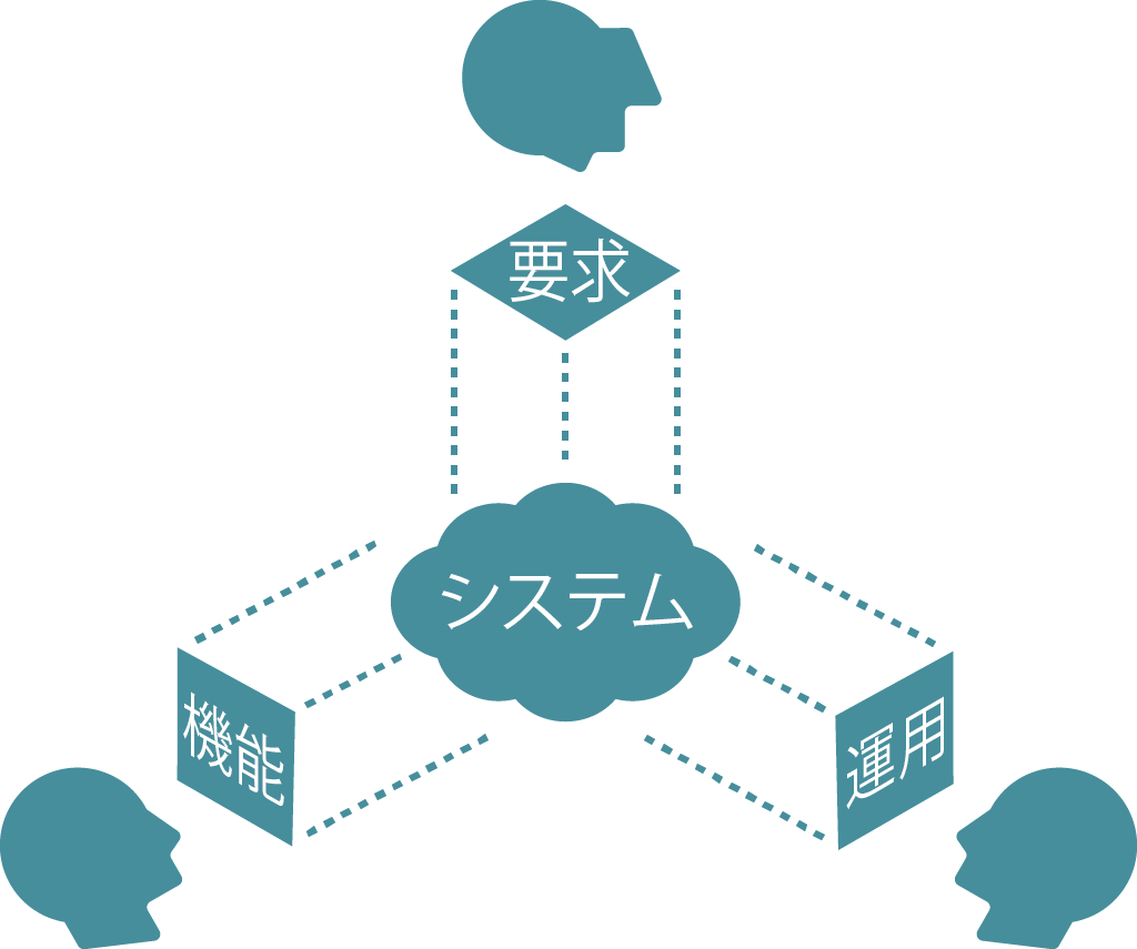 f:id:yonambu:20200418164816p:plain