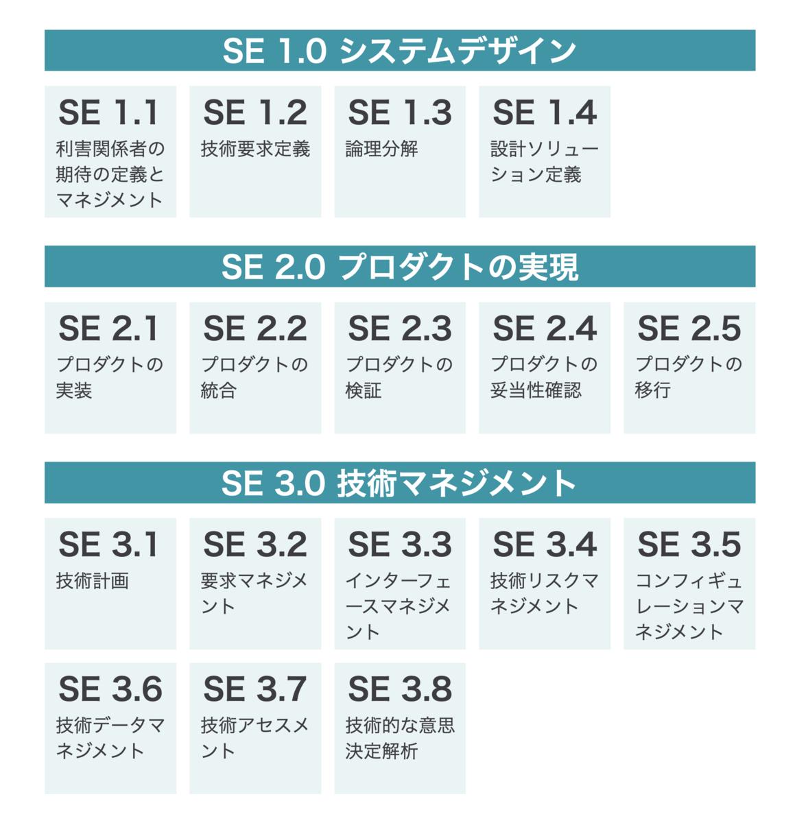 f:id:yonambu:20200523154746p:plain