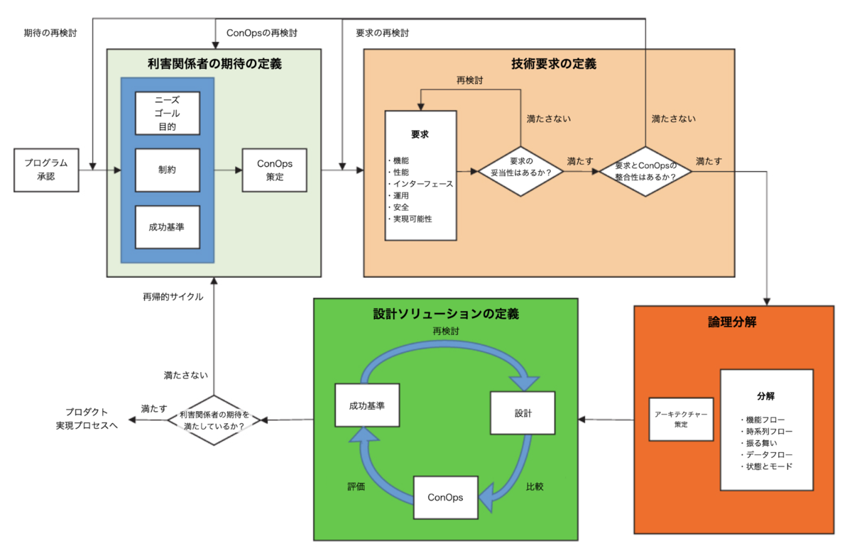f:id:yonambu:20200724174635p:plain