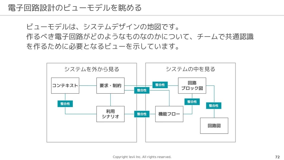 f:id:yonambu:20201222225215j:plain