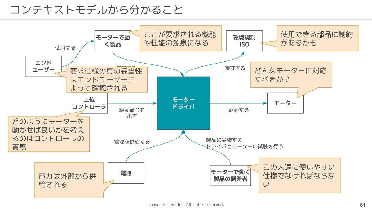f:id:yonambu:20201222225307j:plain