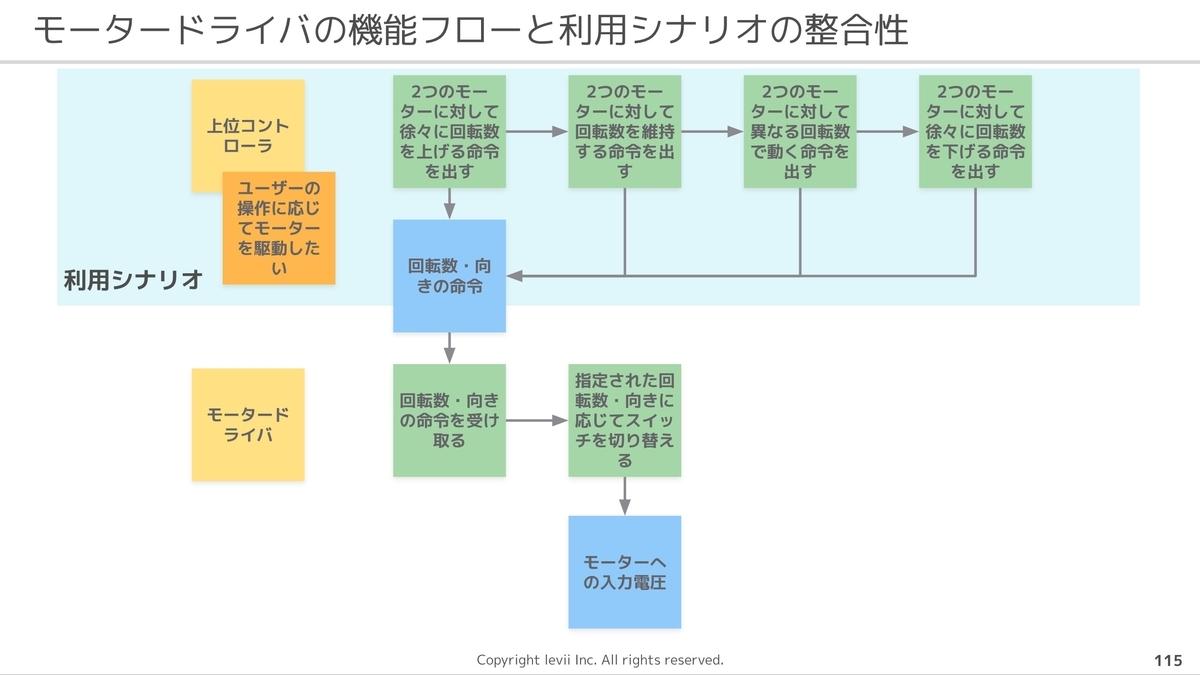 f:id:yonambu:20201222225809j:plain