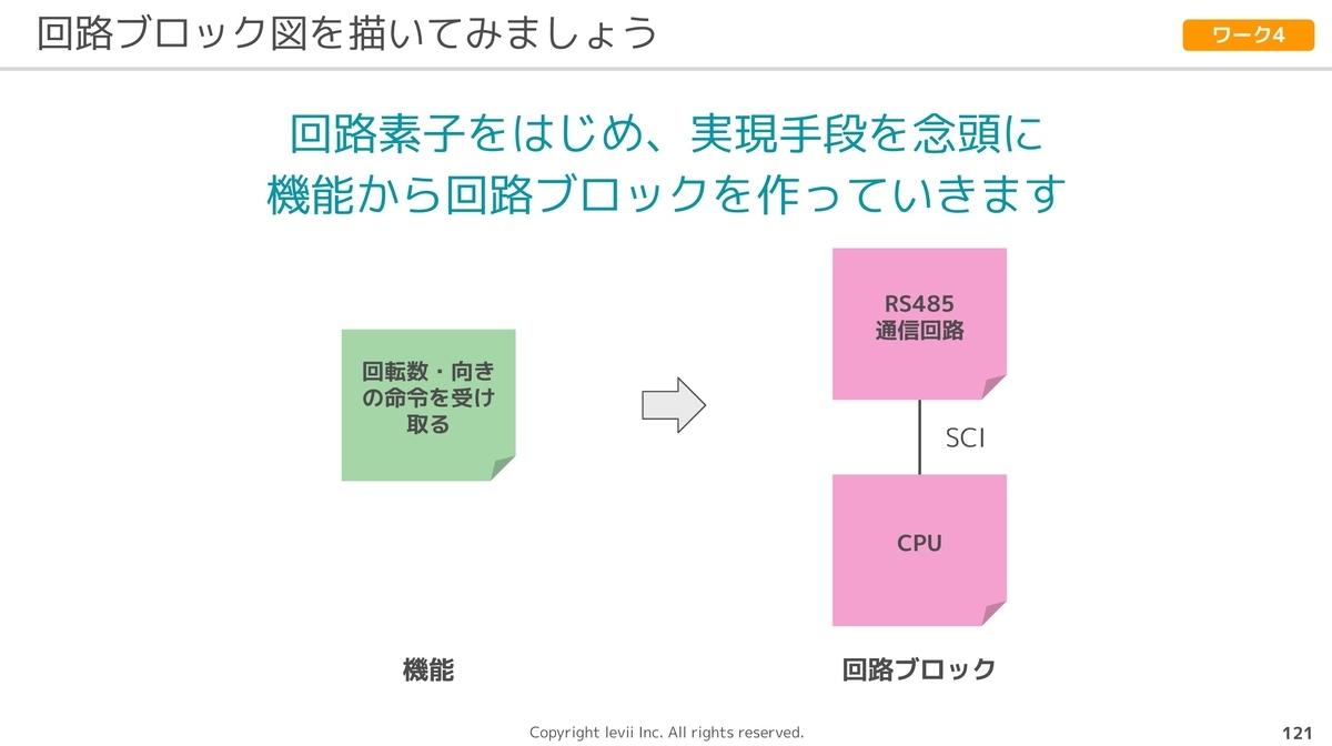 f:id:yonambu:20201222225841j:plain