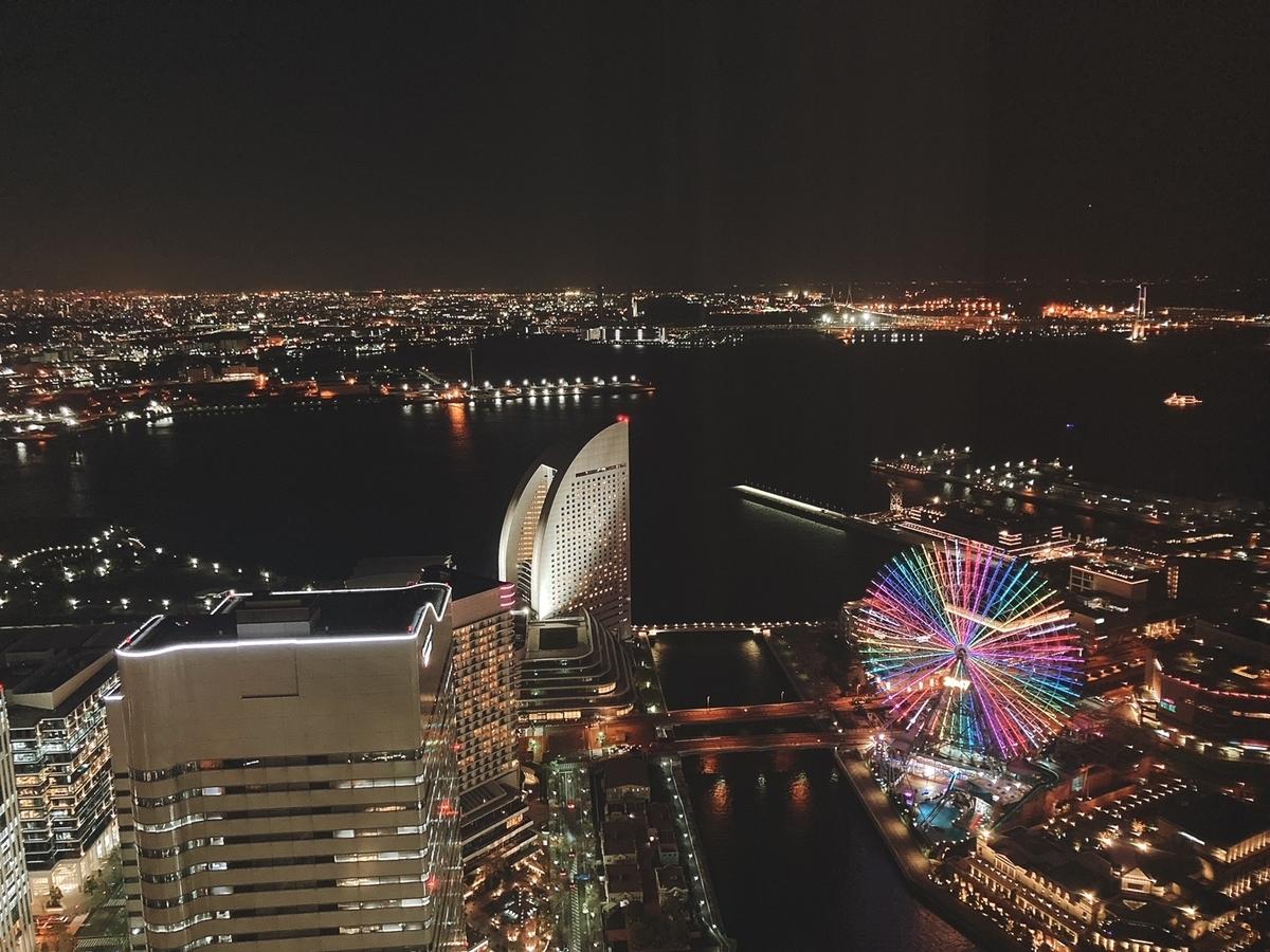 横浜ロイヤルパークホテル、ランドマークタワー、夜景