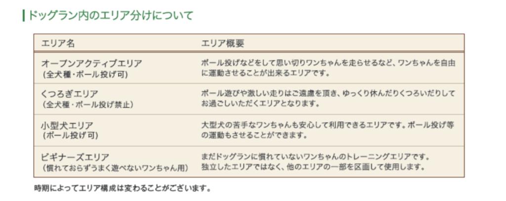 f:id:yonekichism:20170415223453p:plain