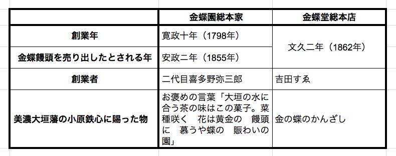 f:id:yonekurakei:20181018120250p:plain