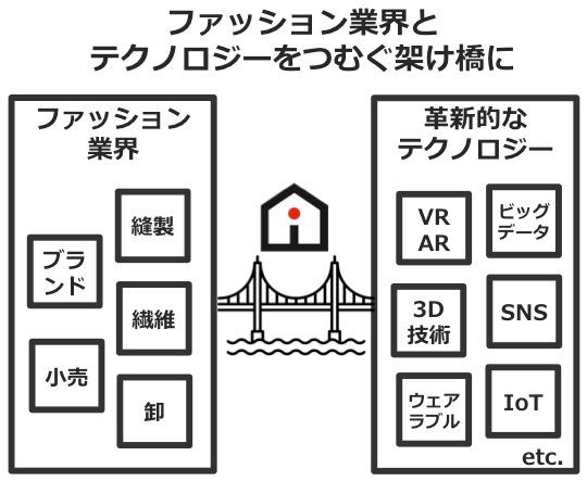 f:id:yonemoto-taiga:20170418144839j:plain