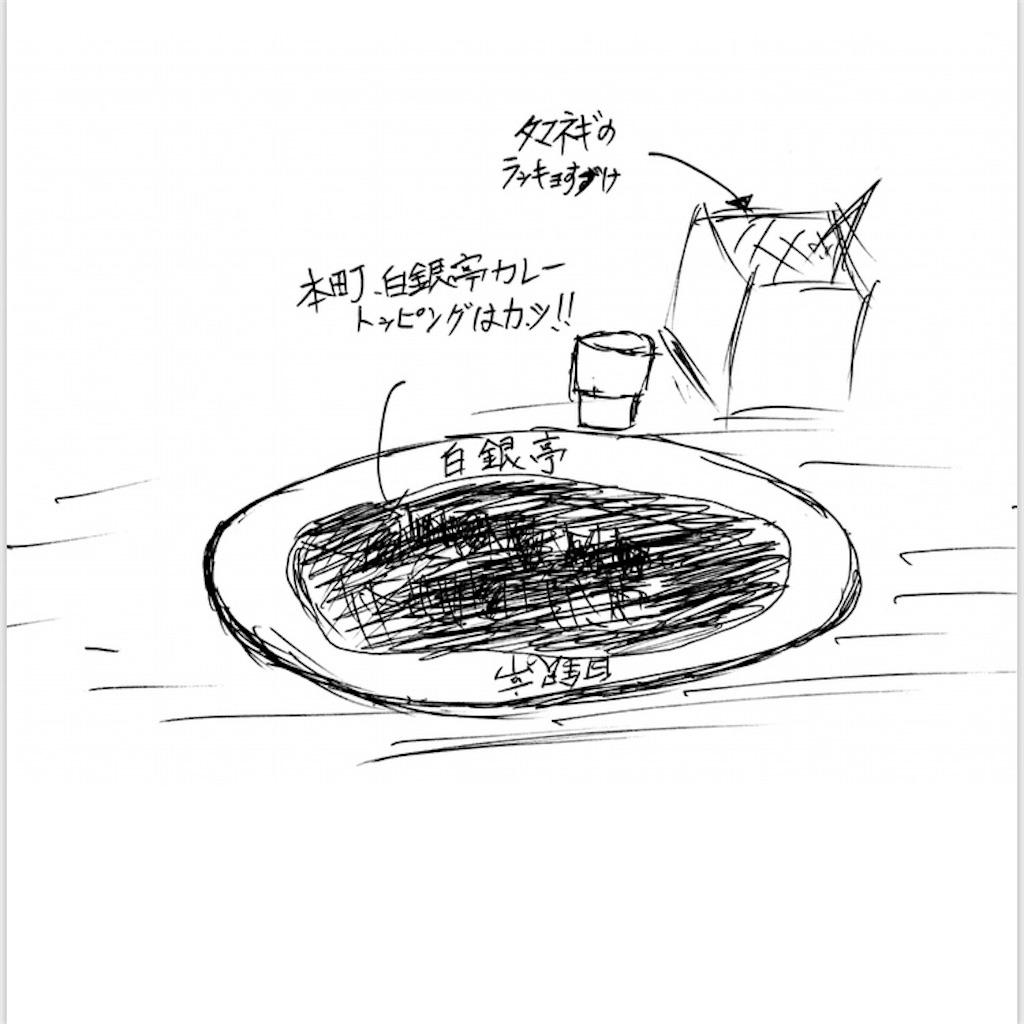 f:id:yonesuke5634:20180912230125j:image