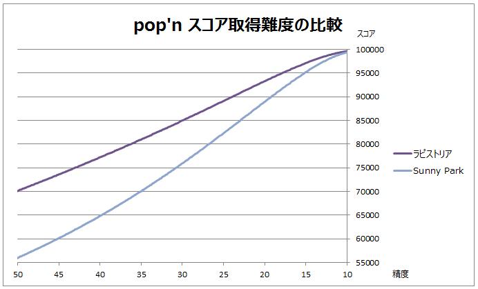 f:id:yonexun:20141218201409p:plain
