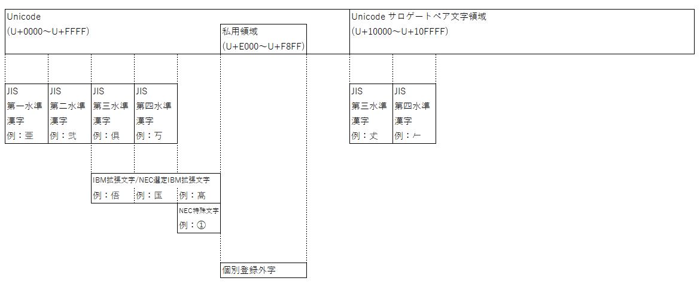 f:id:yoneyore:20210103174137p:plain