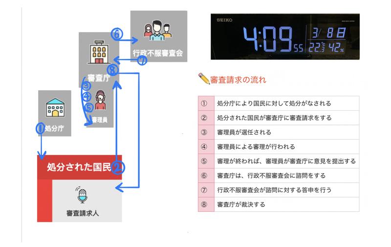 f:id:yongshi:20200309072825p:image