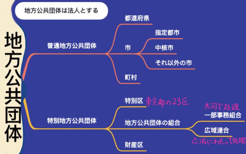 f:id:yongshi:20200318061109p:image