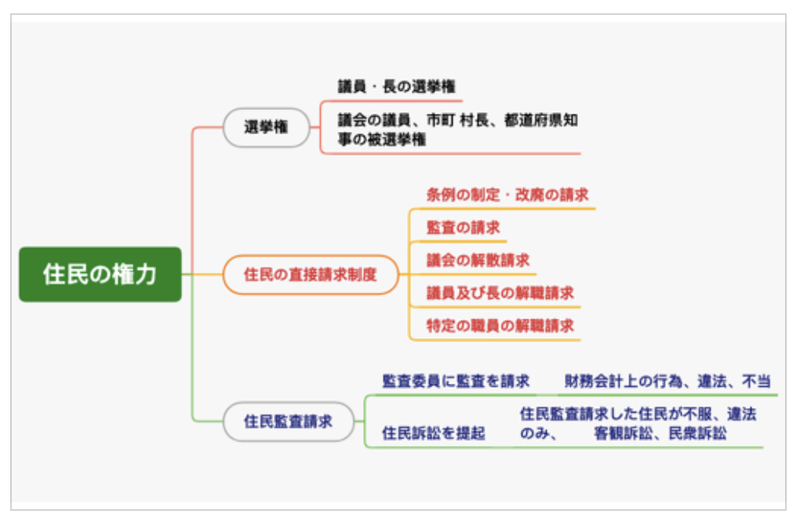 f:id:yongshi:20200319061753p:image