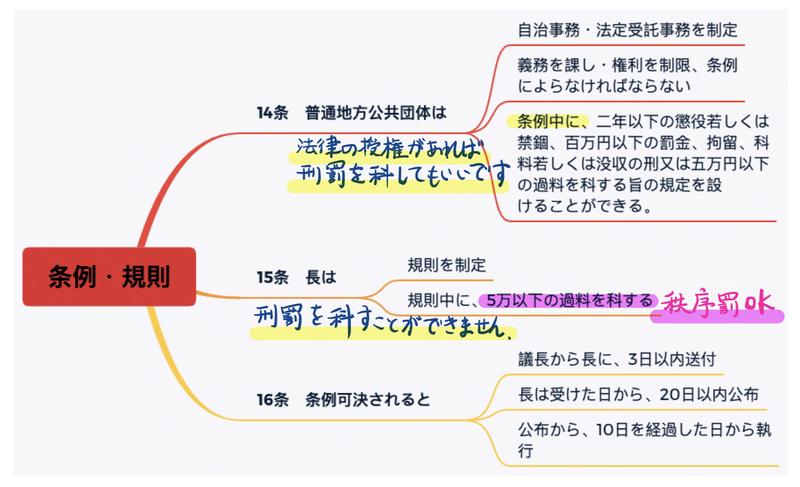 f:id:yongshi:20200320190035p:image