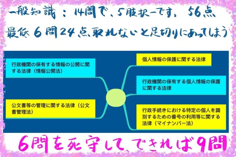 f:id:yongshi:20200326212457j:image