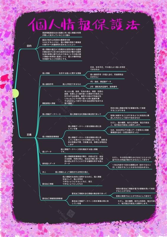 f:id:yongshi:20200326212502j:image