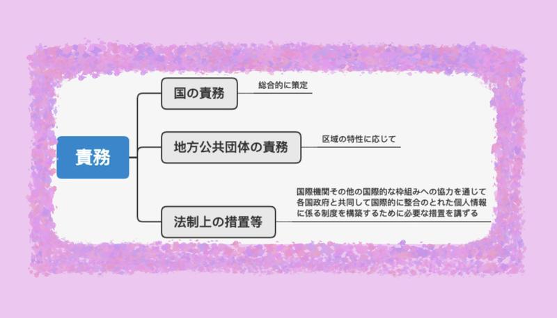 f:id:yongshi:20200326212509p:image