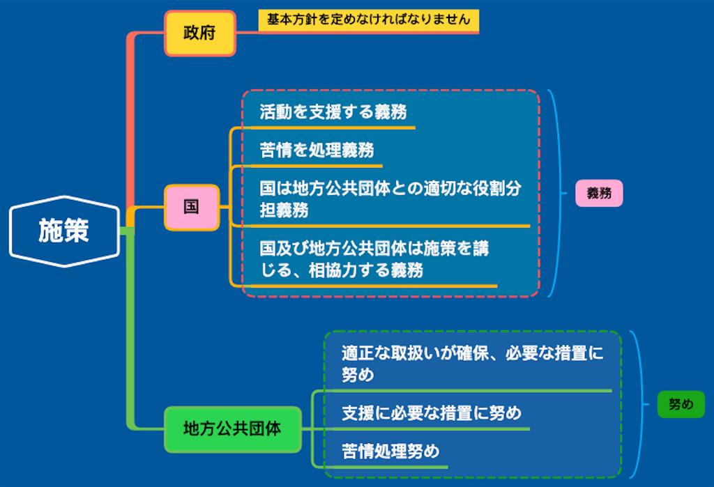 f:id:yongshi:20200327045436p:image