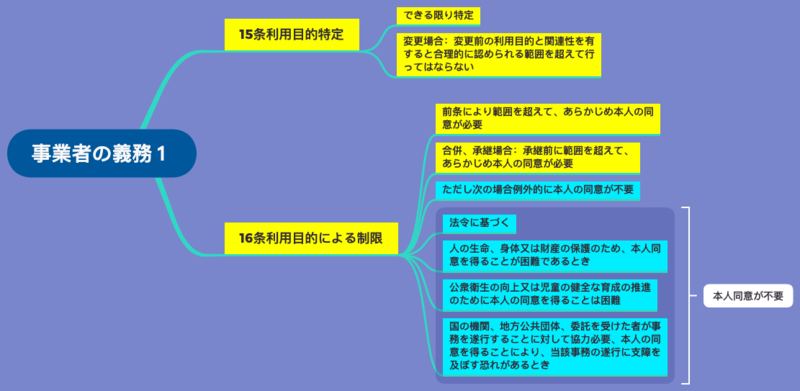 f:id:yongshi:20200328124033p:image