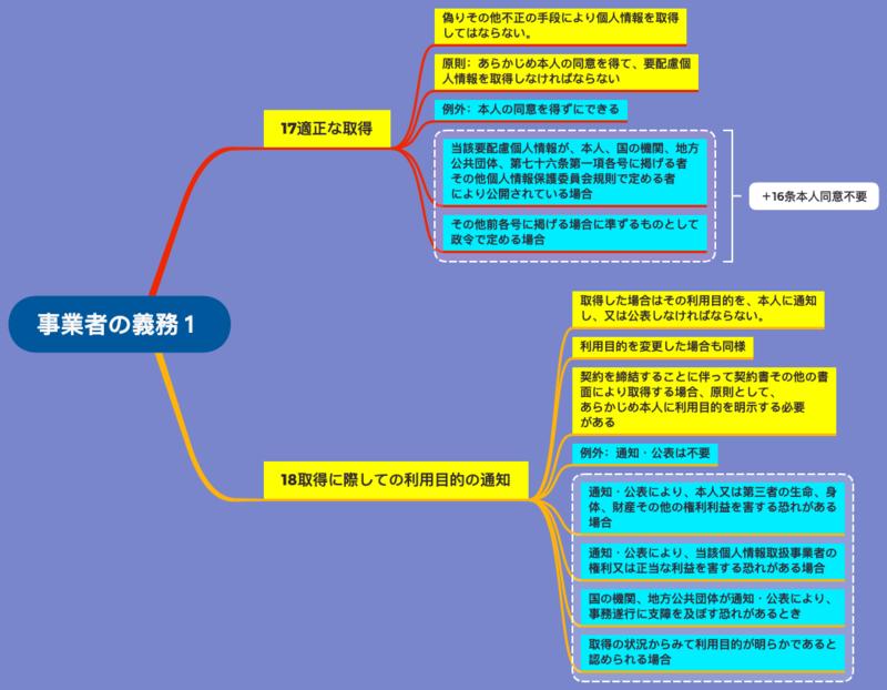 f:id:yongshi:20200328124038p:image