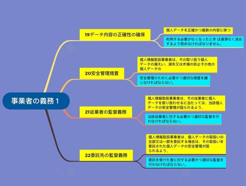 f:id:yongshi:20200328124042j:image