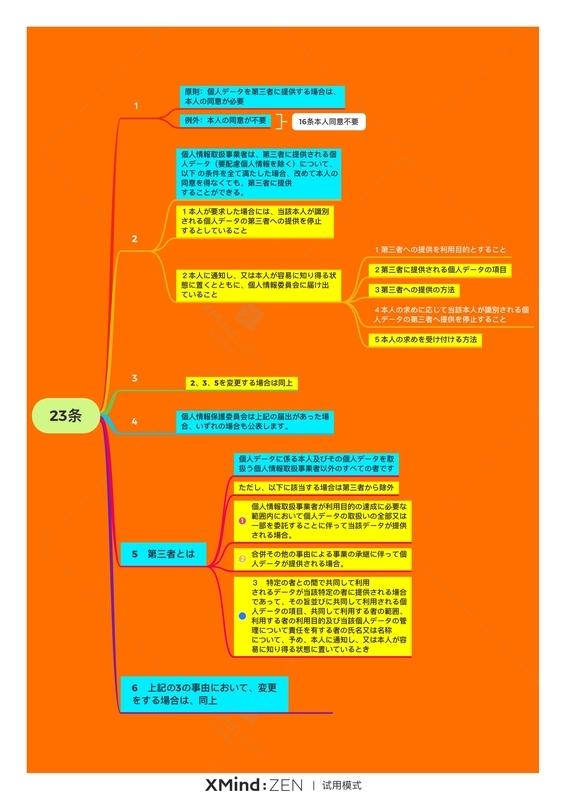 f:id:yongshi:20200329070333j:image