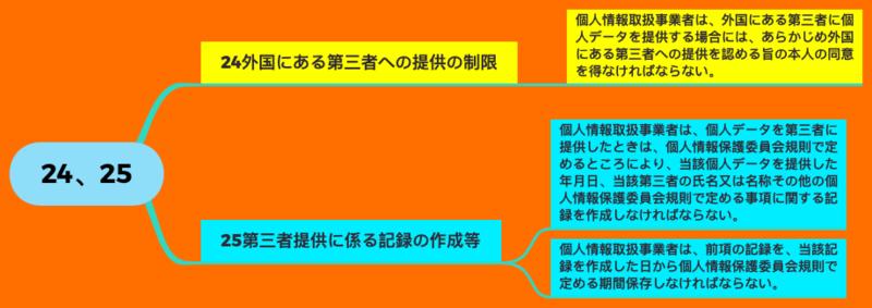 f:id:yongshi:20200329070340p:image