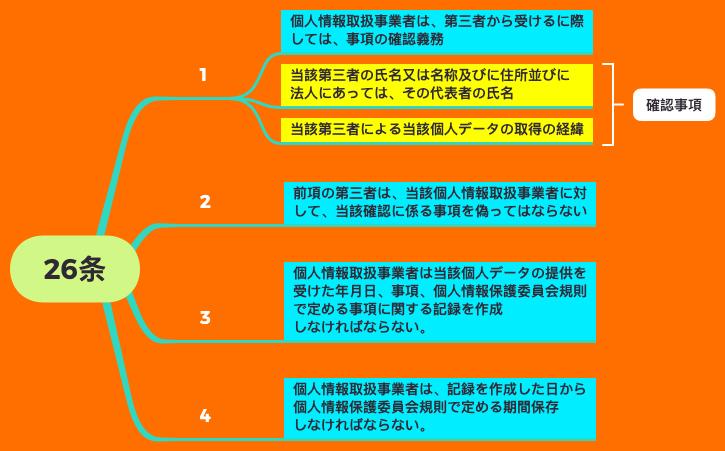 f:id:yongshi:20200329070343p:image