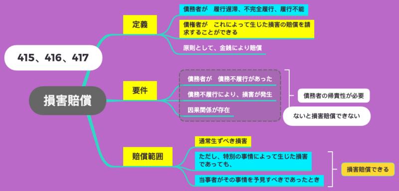 f:id:yongshi:20200329201311p:image