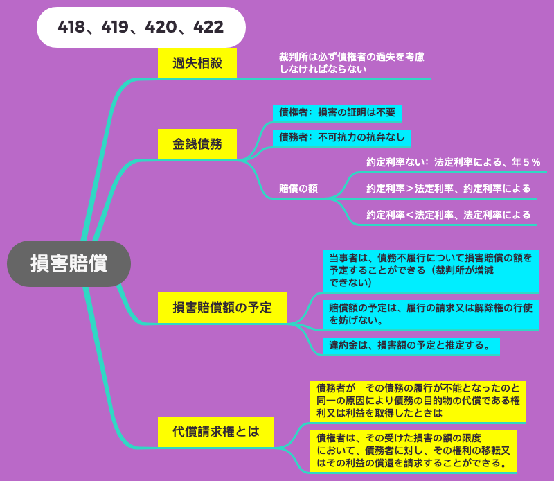 f:id:yongshi:20200329201314p:image