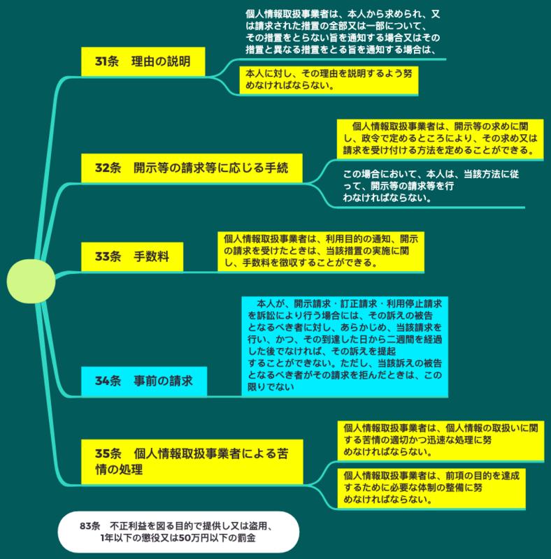 f:id:yongshi:20200331075047p:image