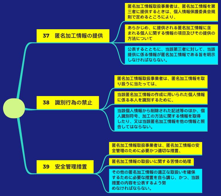 f:id:yongshi:20200401074955p:image