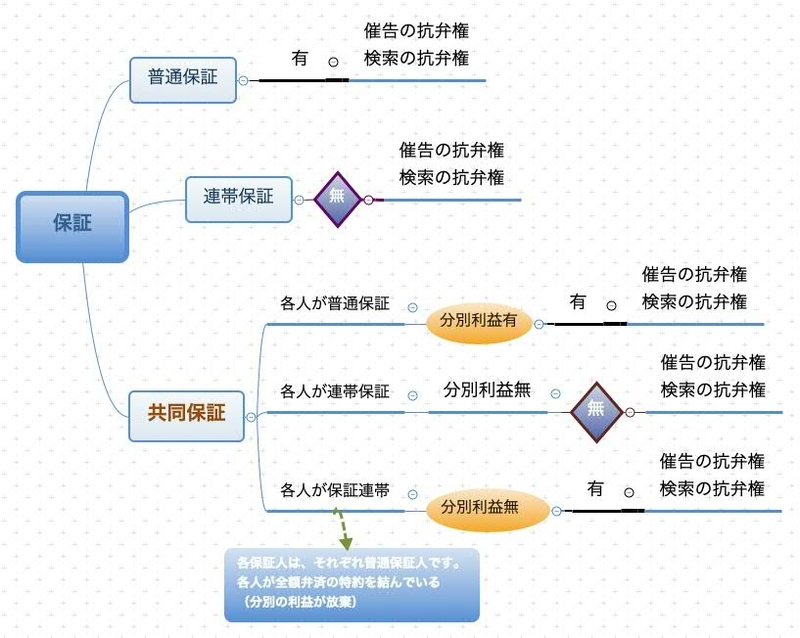 f:id:yongshi:20200403071056j:image