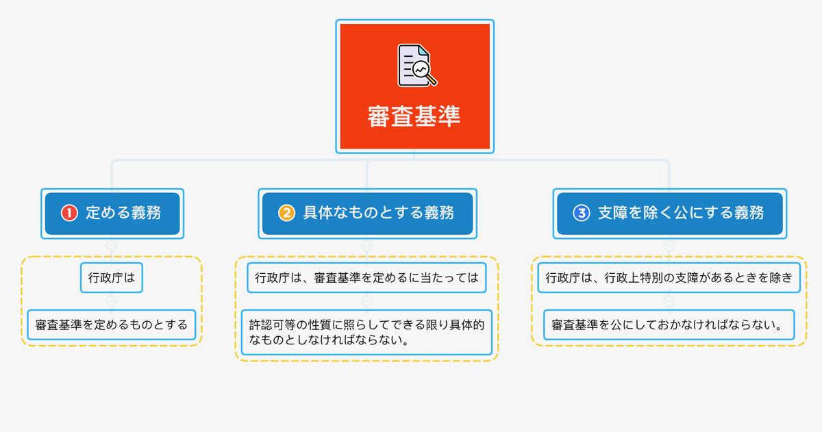 f:id:yongshi:20201111120639j:plain