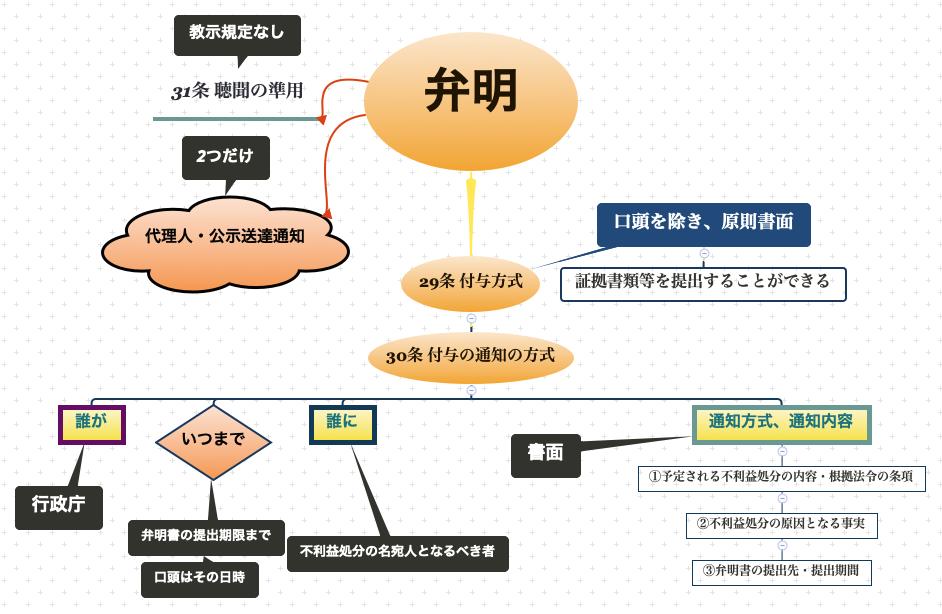 f:id:yongshi:20201113180154p:plain