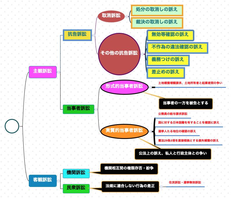 f:id:yongshi:20201114080822p:plain