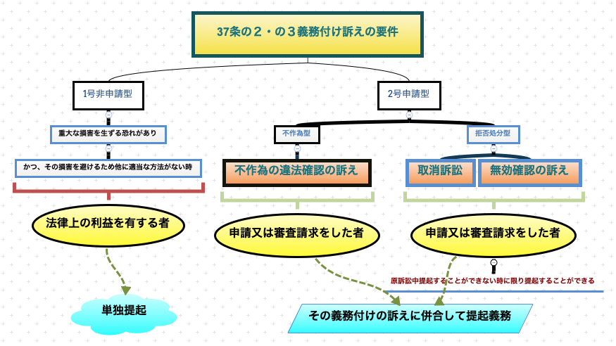 f:id:yongshi:20201115160808p:plain