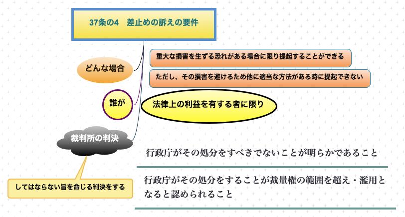 f:id:yongshi:20201115160834p:plain