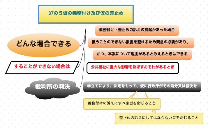 f:id:yongshi:20201115160854p:plain