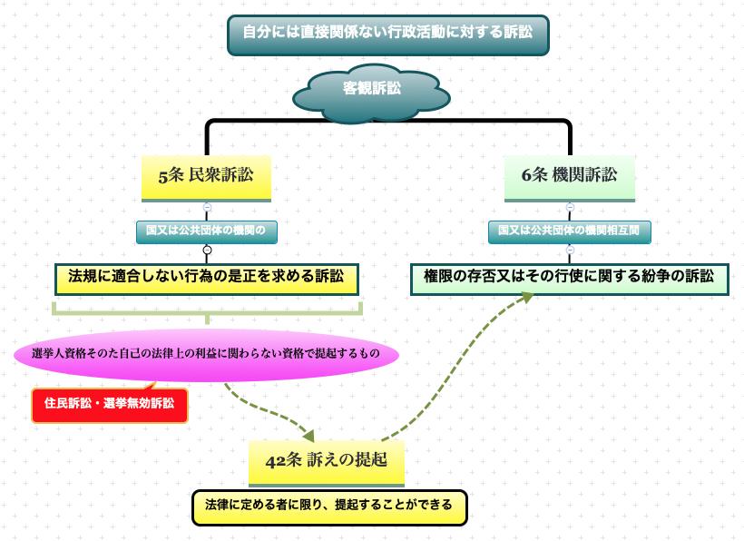 f:id:yongshi:20201117160854p:plain